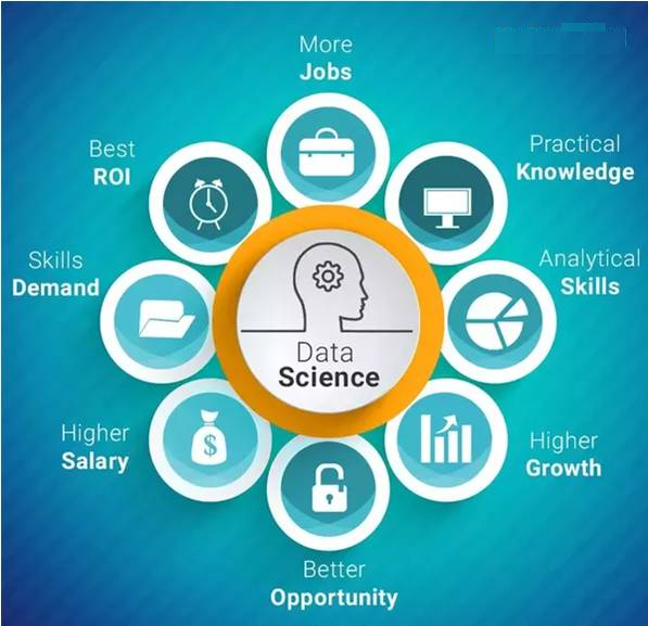 Data Science What Is The Need For It